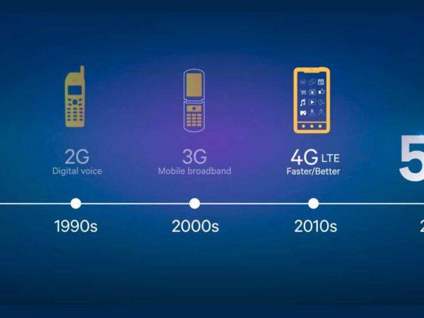 La red 5G de Telcel ¿Cuándo?